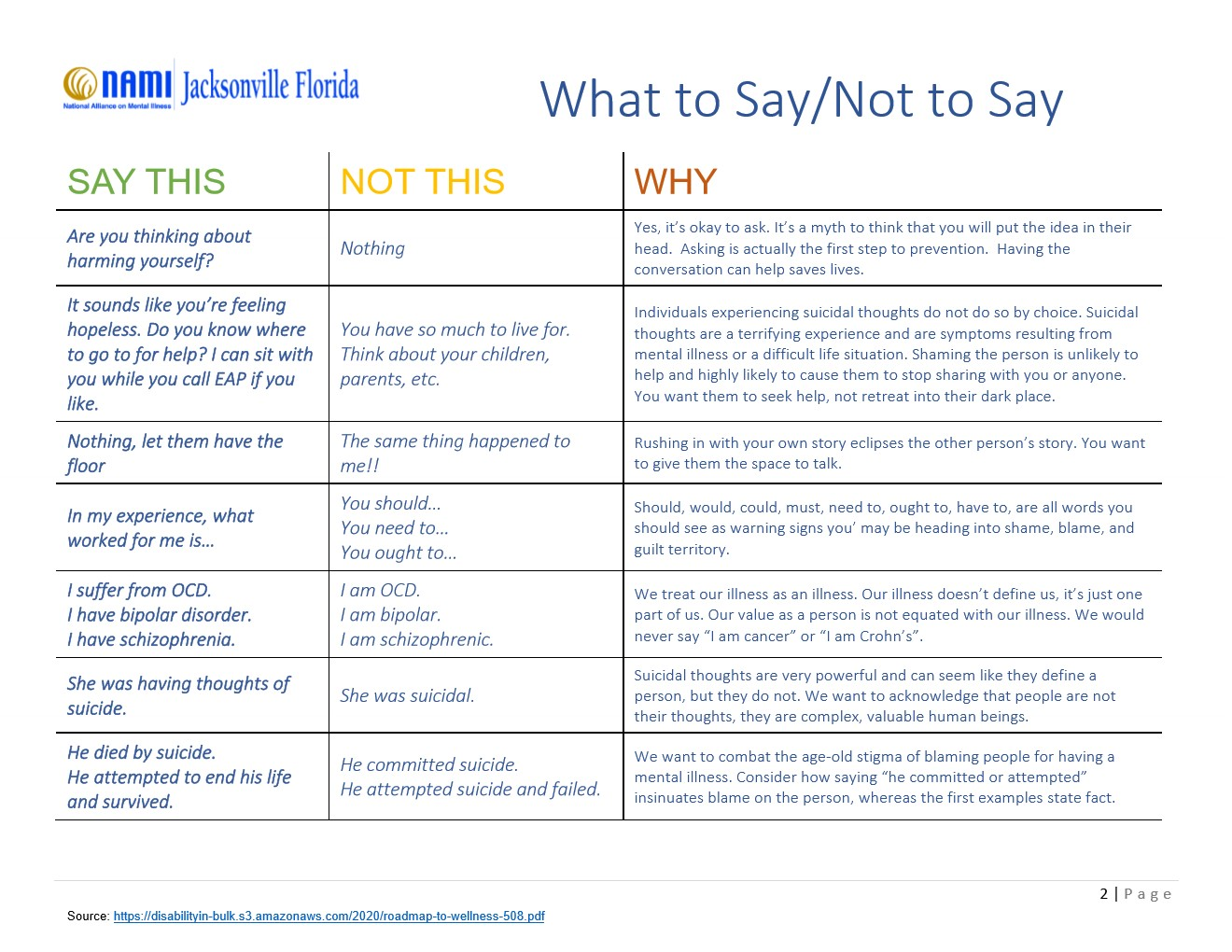 What to Say Not to Say (Final)_2